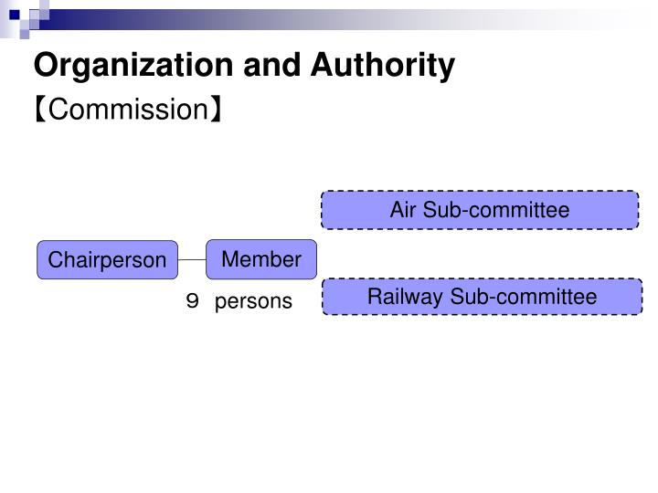 Organization and Authority
