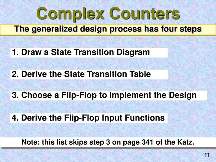 Complex Counters