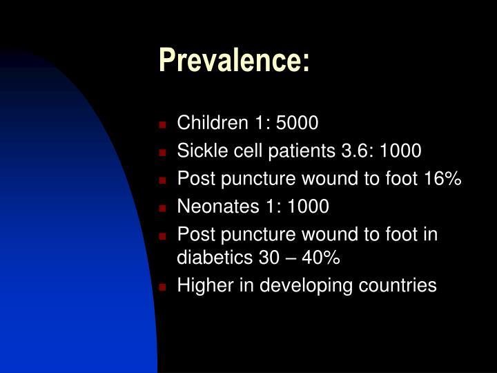 Prevalence: