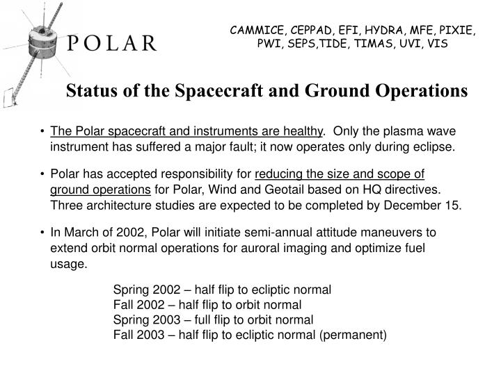 Status of the Spacecraft and Ground Operations