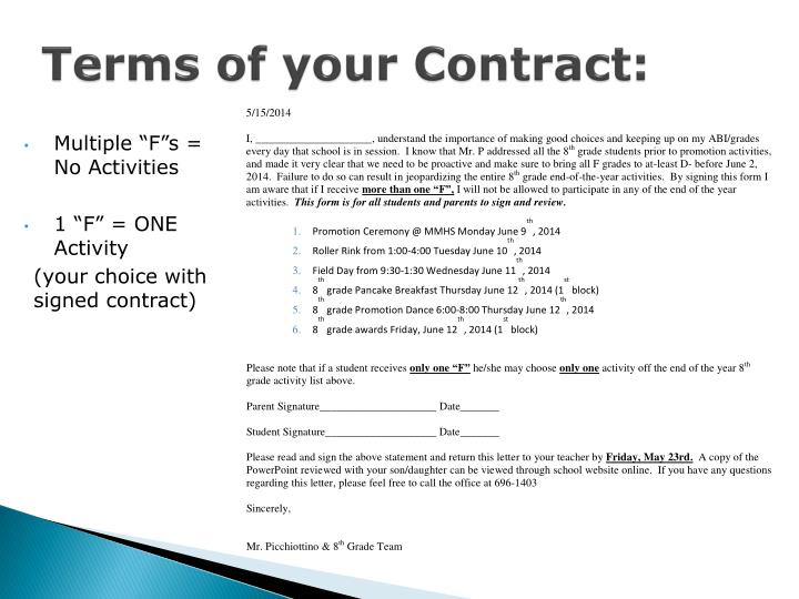 Terms of your Contract: