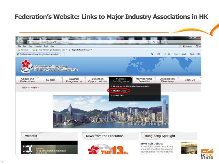 Federation's Website: Links to Major Industry Associations in HK