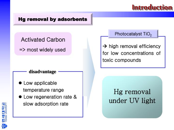 Photocatalyst TiO
