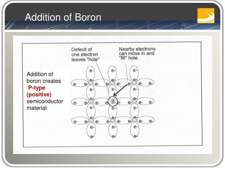 Addition of Boron