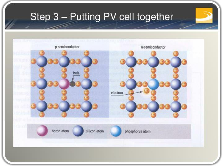 Step 3 – Putting PV cell together