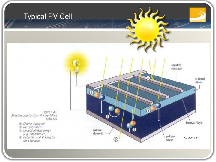 Typical PV Cell