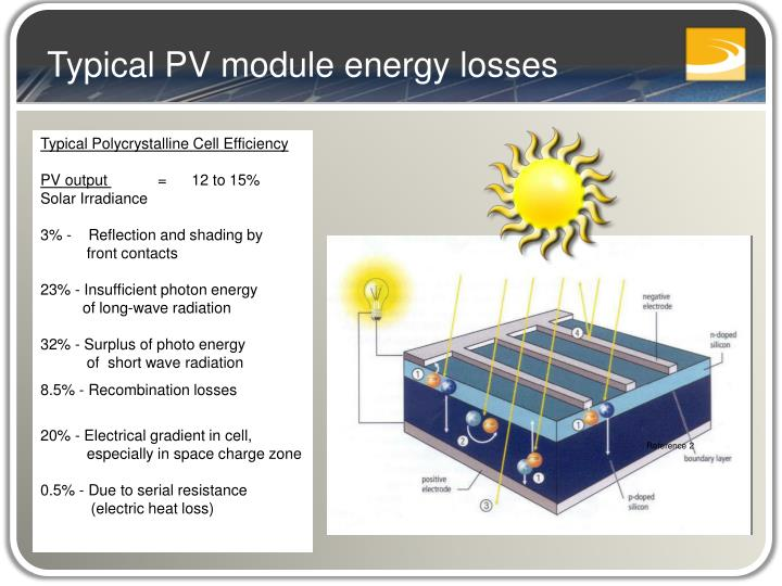 Typical PV module energy losses