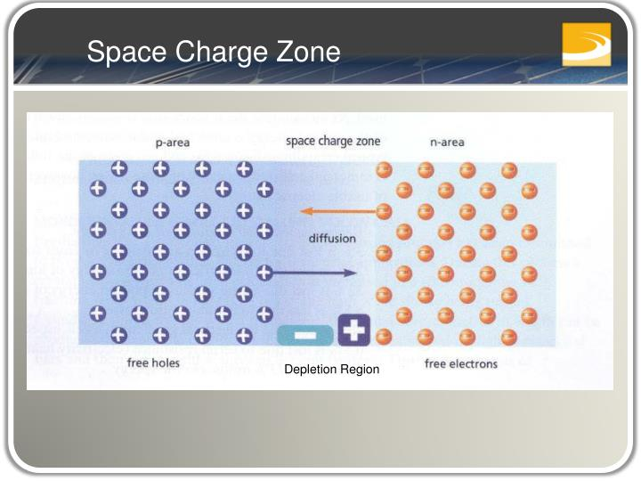 Space Charge Zone