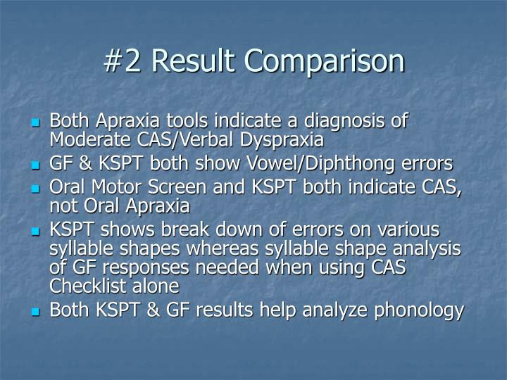 Ppt Comparison Of Diagnostic Results Using The Kspt And