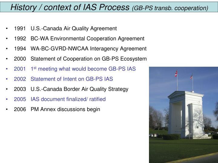 History / context of IAS Process