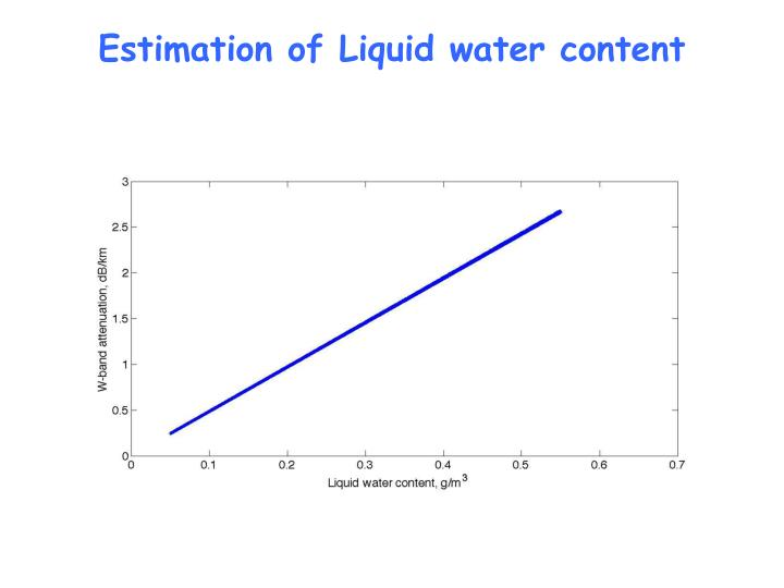 Estimation of Liquid water content