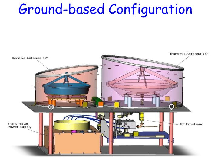 Ground-based Configuration