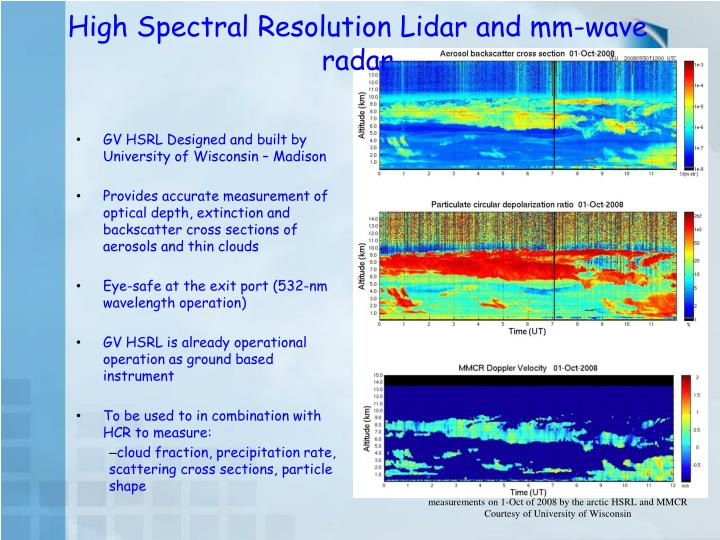 High Spectral Resolution Lidar and mm-wave radar