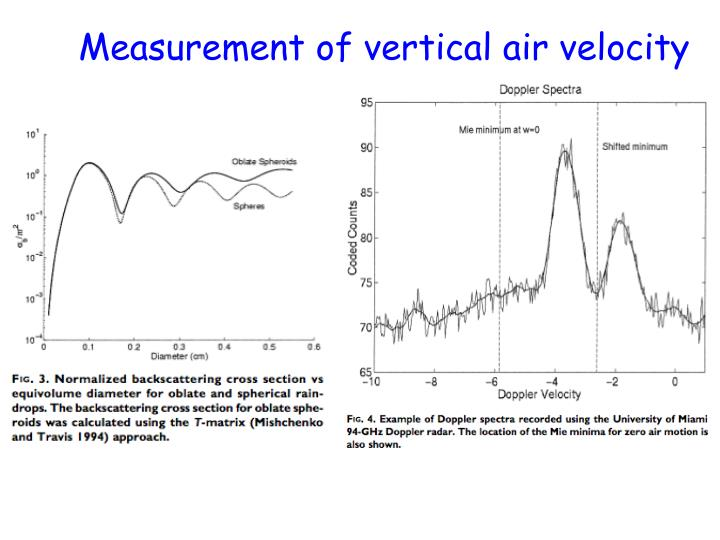 Measurement of vertical air velocity