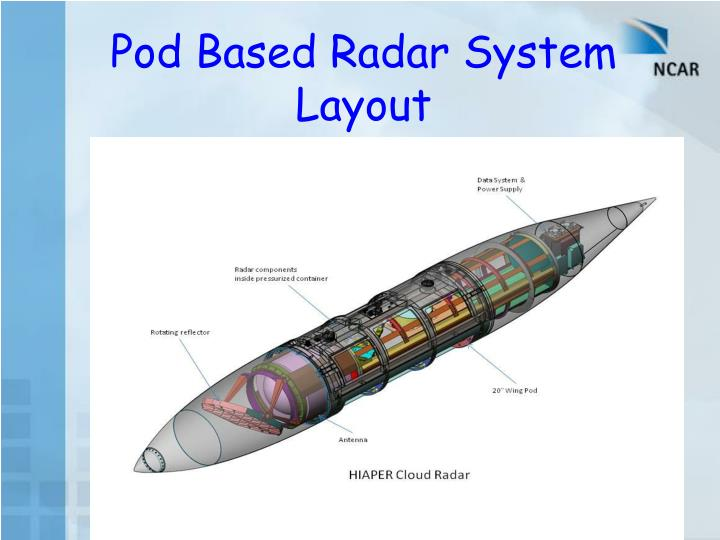 Pod Based Radar System Layout