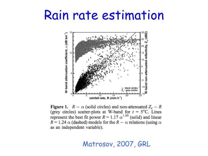 Rain rate estimation