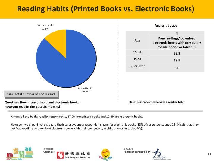 Reading Habits (Printed Books vs. Electronic Books)