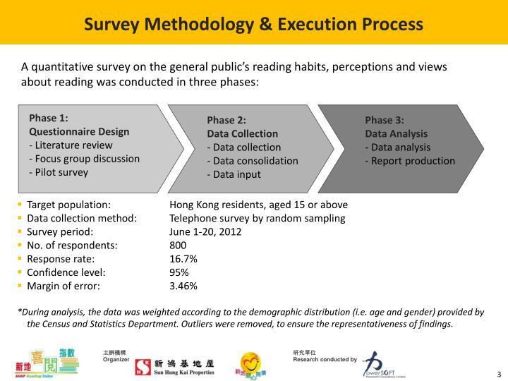 Survey Methodology & Execution Process