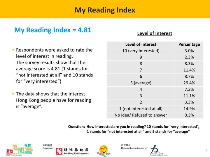 My Reading Index