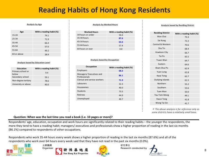 Reading Habits of Hong Kong Residents