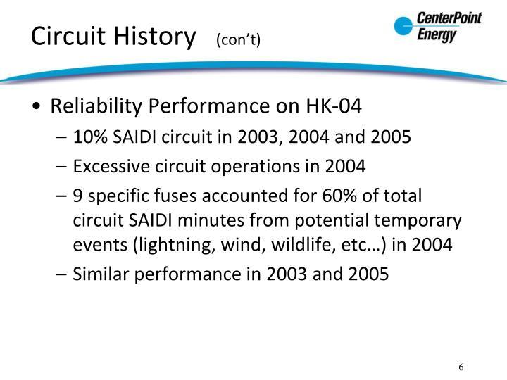 Circuit History