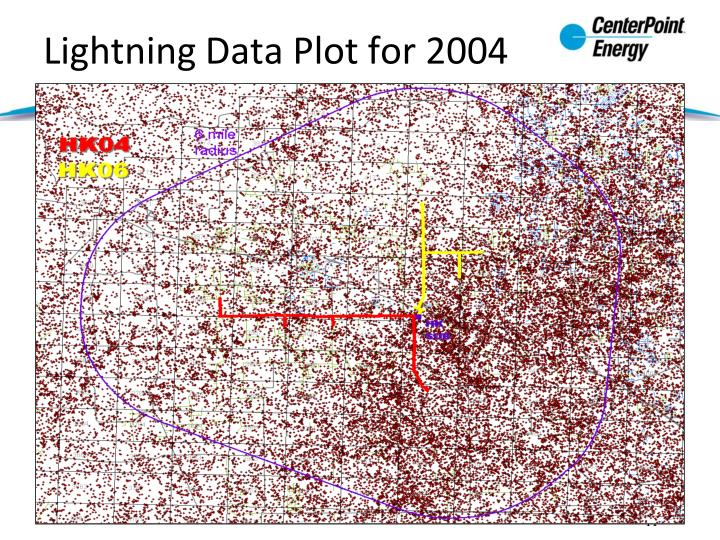 Lightning Data Plot for 2004