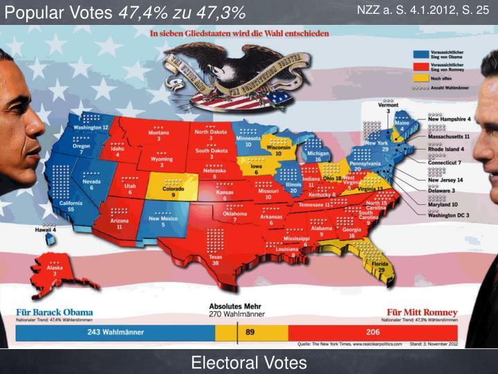 Popular Votes