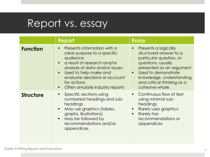 Report Vs Essay