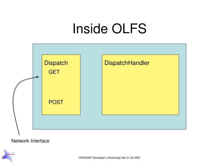 Inside OLFS
