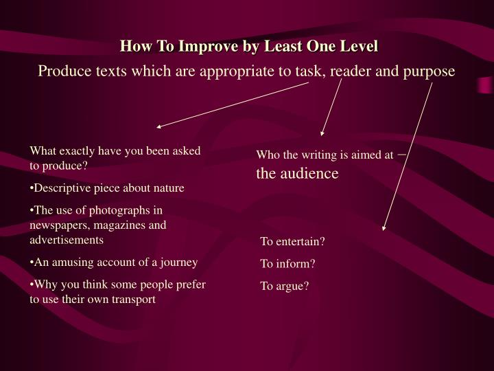 Produce texts which are appropriate to task, reader and purpose