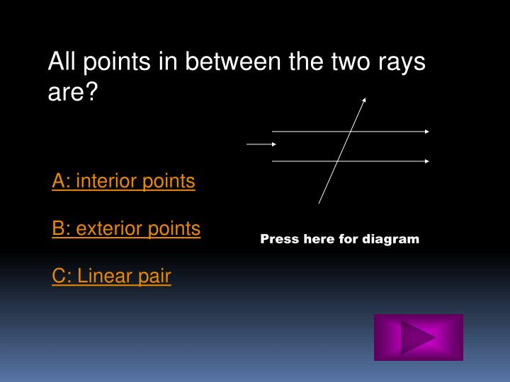 All points in between the two rays are?