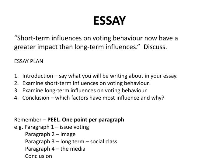 Essay On My Family In English  People Who Have Influenced You Essay The Person Who Inspired Me The  Most My Mother Essay High School Scholarship Essay Examples also Making A Thesis Statement For An Essay People Who Have Influenced You Essay  Homework Writing Service  Thesis Statement For Definition Essay