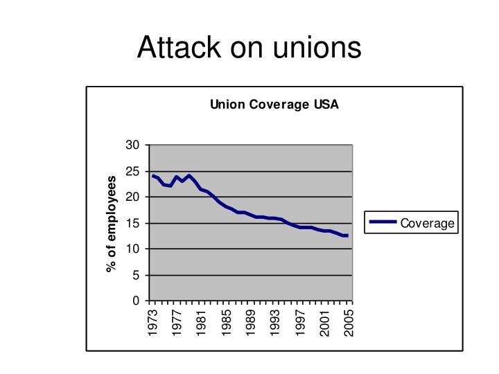 Attack on unions