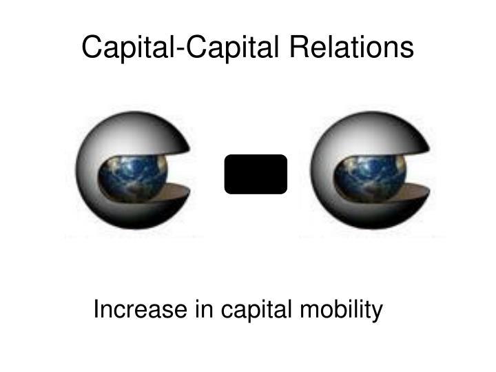 Capital-Capital Relations