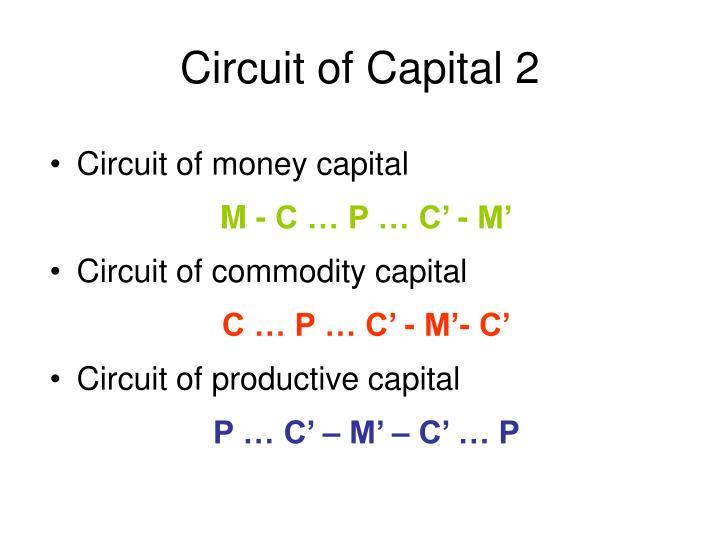 Circuit of Capital 2