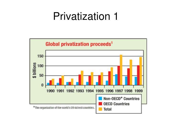 Privatization 1