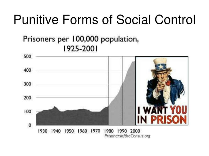 Punitive Forms of Social Control