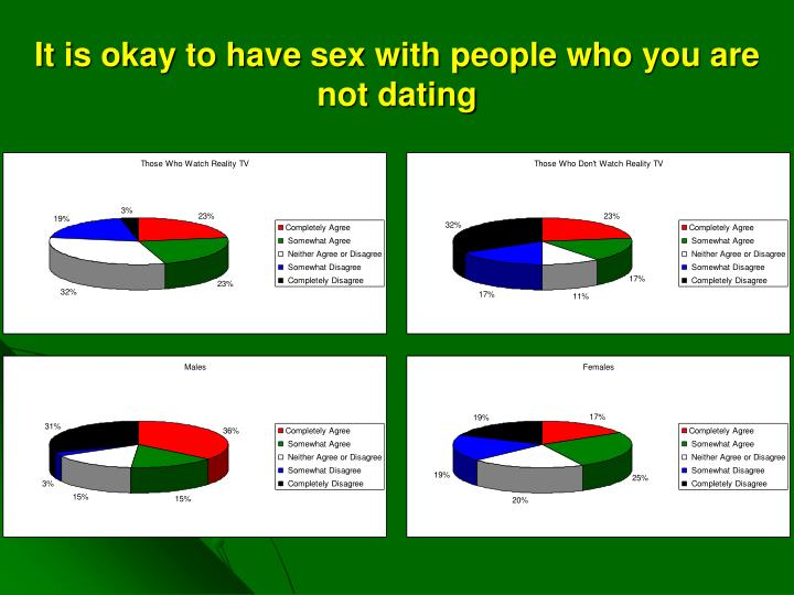 It is okay to have sex with people who you are not dating