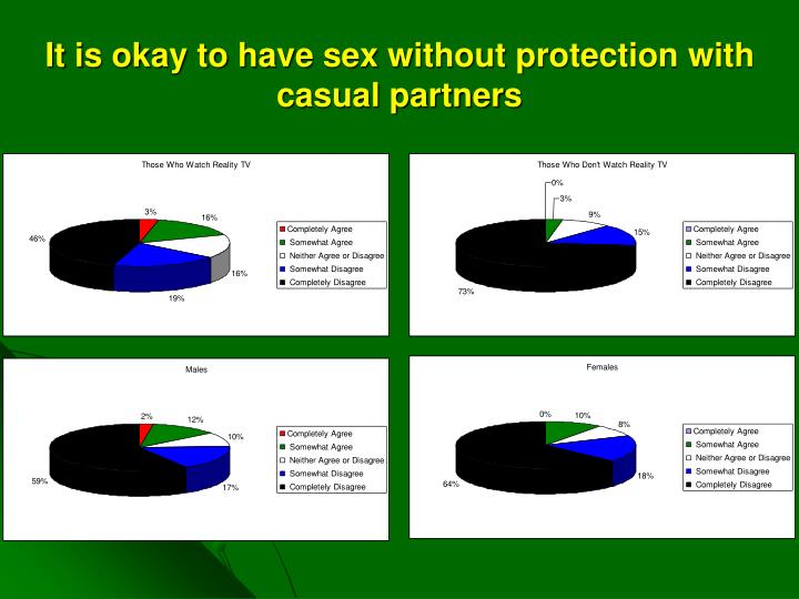 It is okay to have sex without protection with casual partners