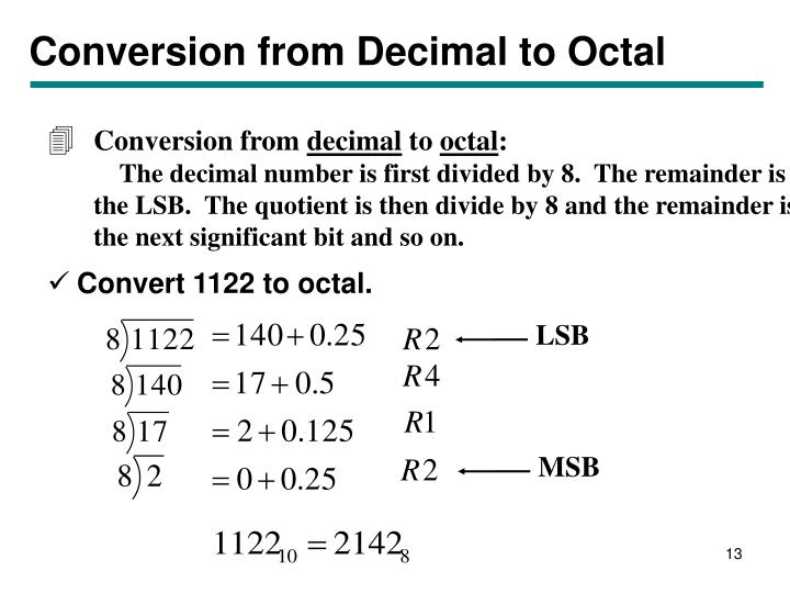 Conversion from Decimal to Octal