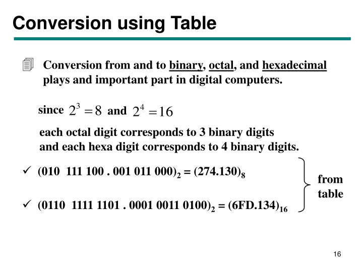 Conversion using Table