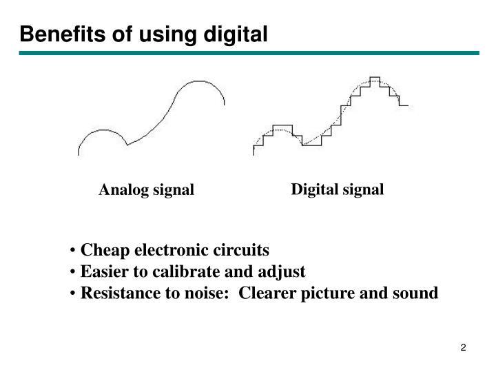 Benefits of using digital