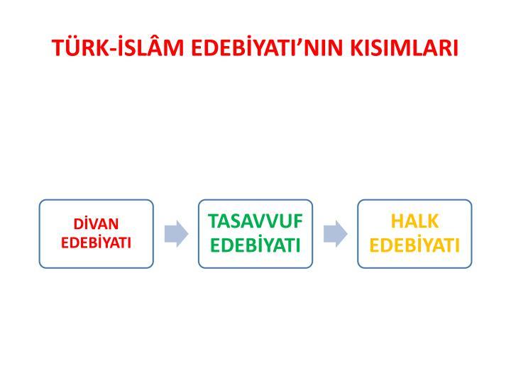 TÜRK-İSLÂM EDEBİYATI'NIN KISIMLARI
