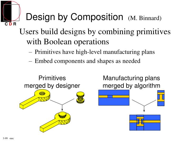 Design by Composition