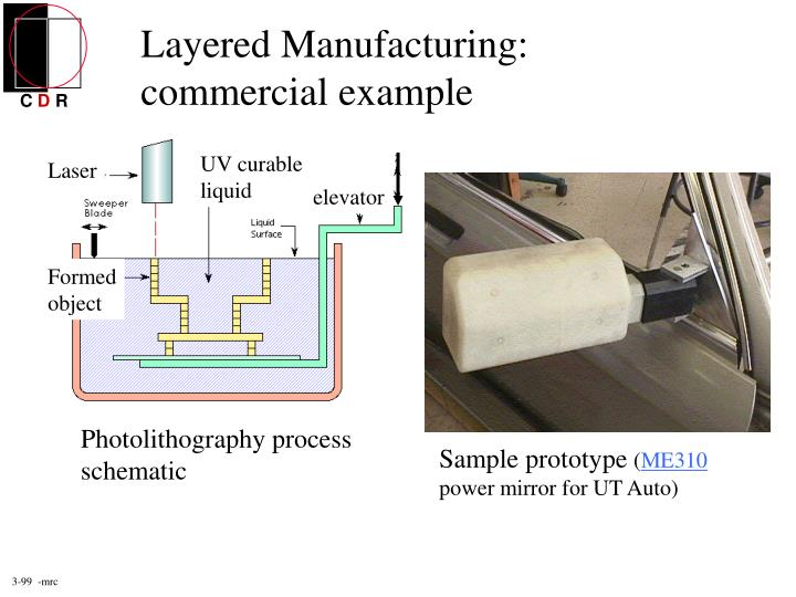Layered manufacturing commercial example