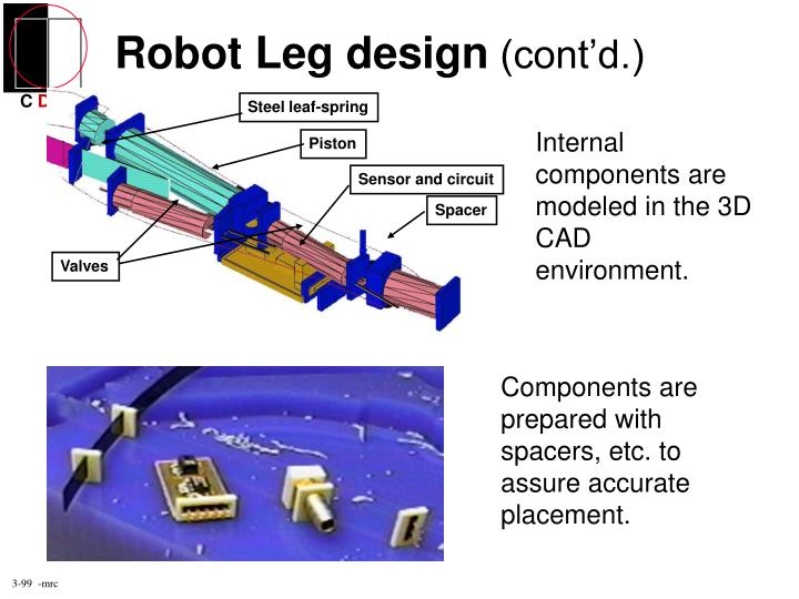 Robot Leg design