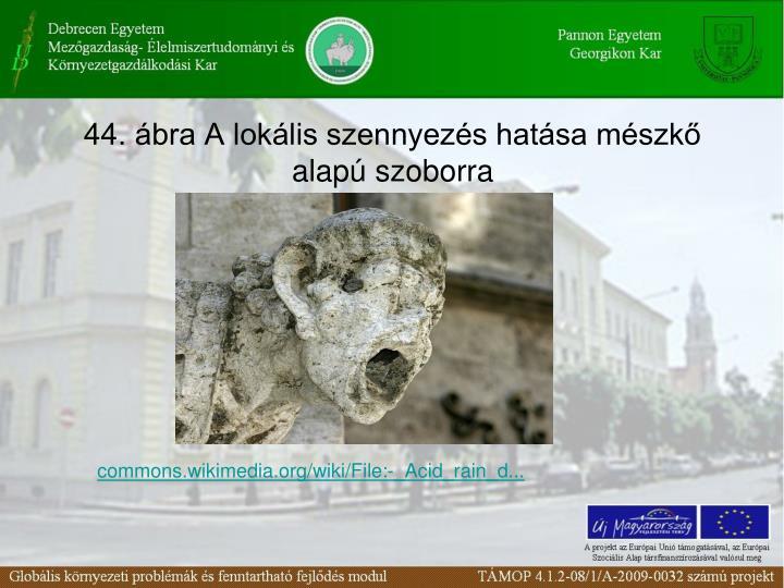 44. bra A loklis szennyezs hatsa mszk alap szoborra