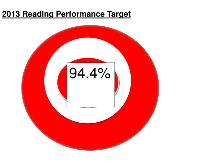 2013 Reading Performance Target