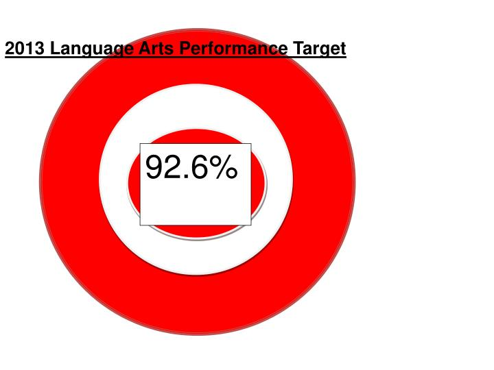 2013 Language Arts Performance Target