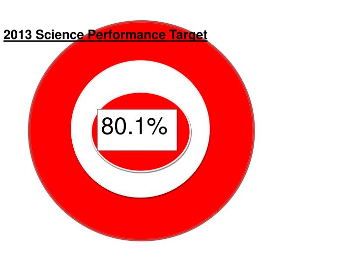 2013 Science Performance Target